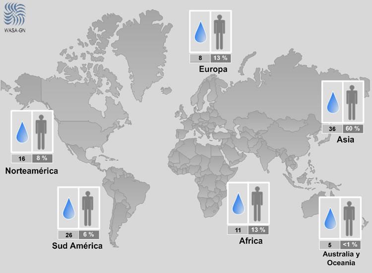 poblacion -agua